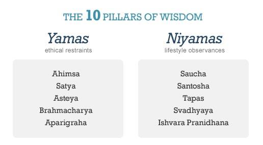 10-pillars